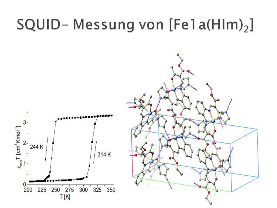 SQUID- Messung von [Fe1a(HIm)2]